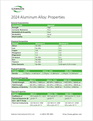 2024 Aluminum Get To Know Its Properties And Uses Gabrian